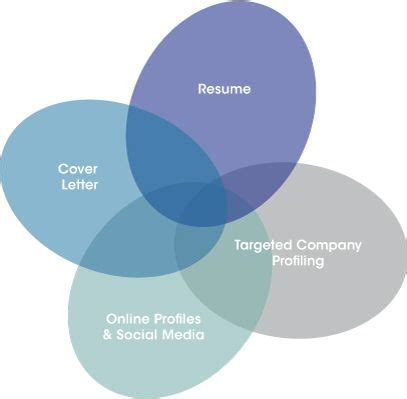 Cover Letters Archives - Resumecom Career Center